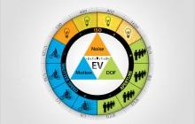 آموزش عکاسی با دوربین های DSLR (قسمت اول)/درک نوردهی – همراه با توضیح ISO، دریچه دیافراگم و سرعت شاتر