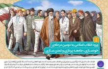 گام دوم انقلاب / ۱-ورود انقلاب اسلامی به دومین مرحلهی خودسازی، جامعهپردازی و تمدنسازی