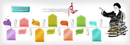 اینفوگرافیک خط امام / مهمترین اصول اندیشه امام (ره) در کلام رهبری
